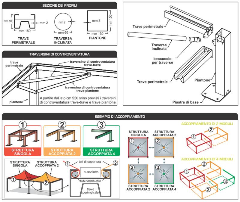 caratteristiche struttura gazebo in acciaio