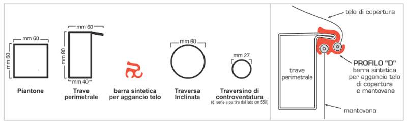 struttura in acciaio caratteristiche