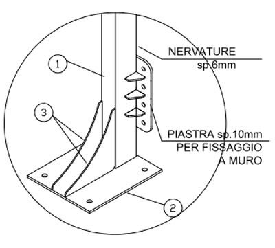 dettaglio tettoia auto in ferro ts10
