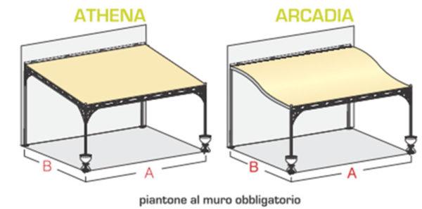 pensiline in ferro battuto arcadia athena