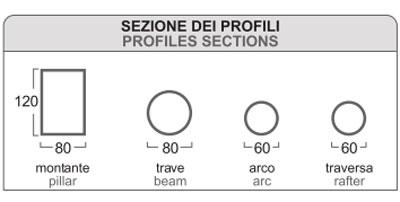 sezione profili carport in ferro ts10