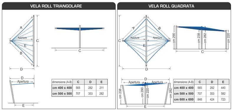 dimensioni vela triangolare rettangolare