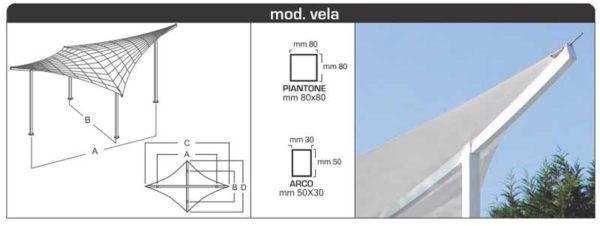 modello vele ombreggianti